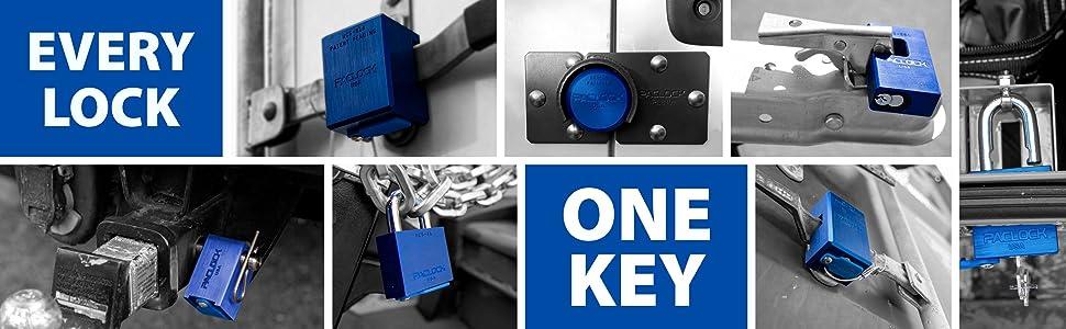 Every Lock, One Key