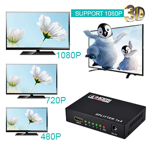 Support 1080P Output