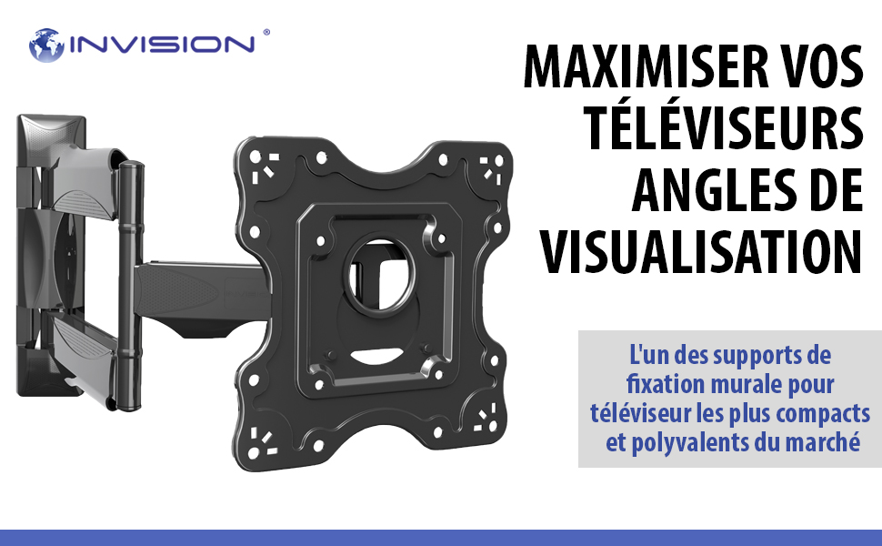 Invision HDTV-M Viewing Angles