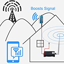 signal booster