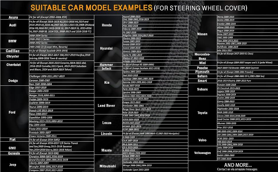 car model examples