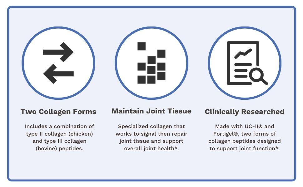 collagen, collugen, peptides, protein, amino acids