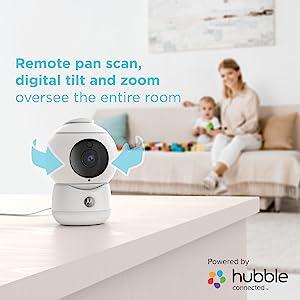 Remote Pan Scan