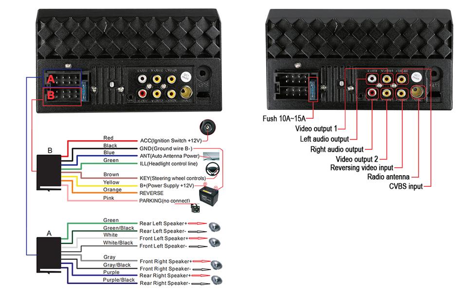 Rear interface description