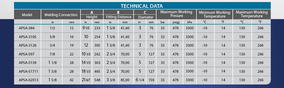 Appli Parts Suction Line Accumulator 7//8 in APSA-597