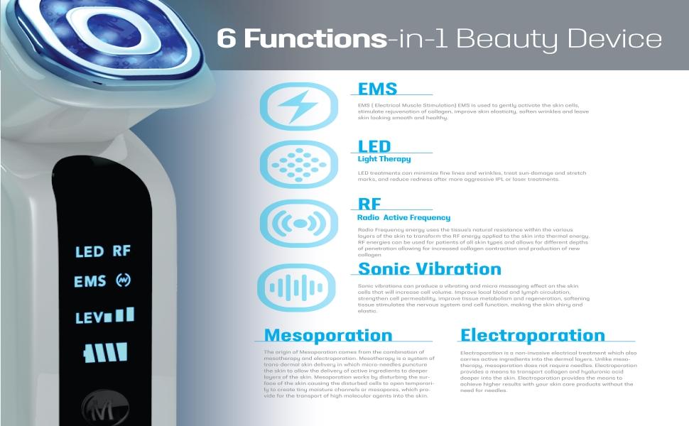 Face Beauty Device