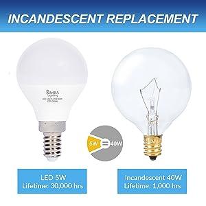 simba lighting led g14 globe a15 e12 light bulb incandescent replacement lifetime beam angle
