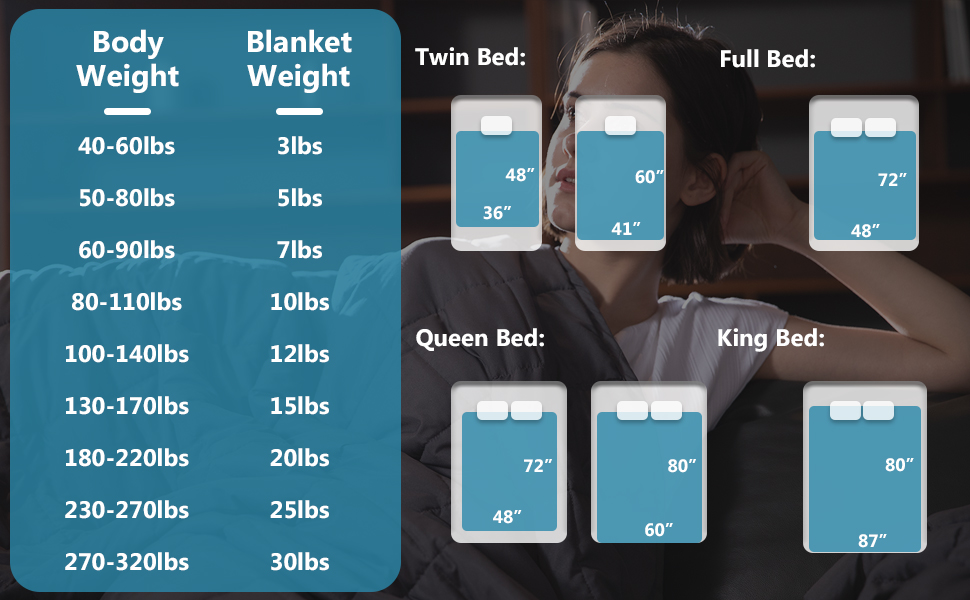 weighted blanket 15 lbs queen size king full soft breathable glass beads adult warm
