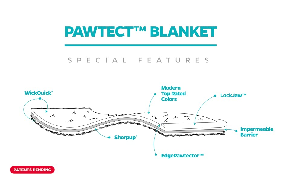 Dog blanket & cat blanket special feature, waterproof dog blankets, pet blankets for dogs waterproof