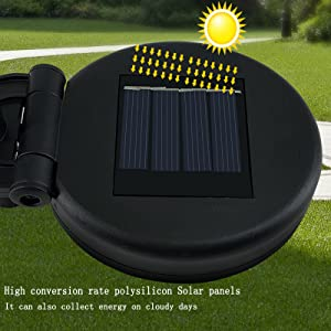 Upgraded solar panels high conversion rate