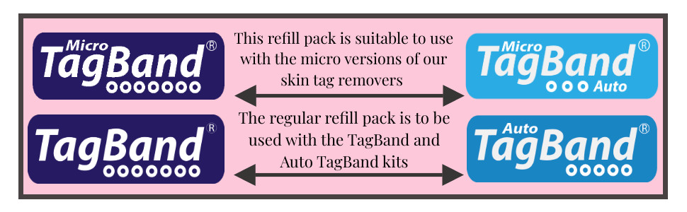 Amazon Com Micro Tagband Refill Band Pack For Skin Tag Remover
