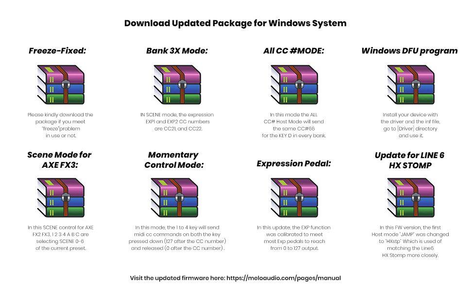 update  package