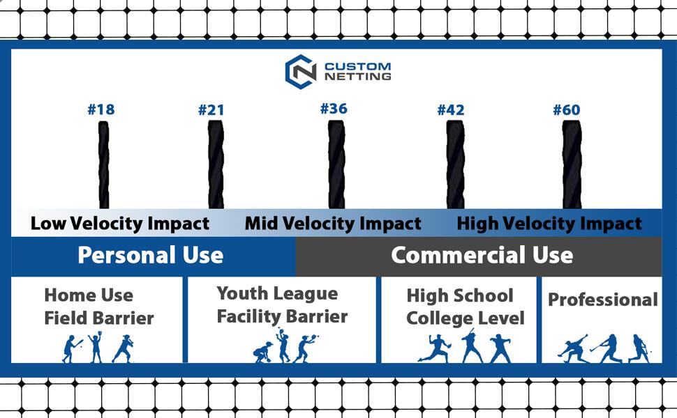 Netting gauges baseball softball practice barrier netting nets backstop field
