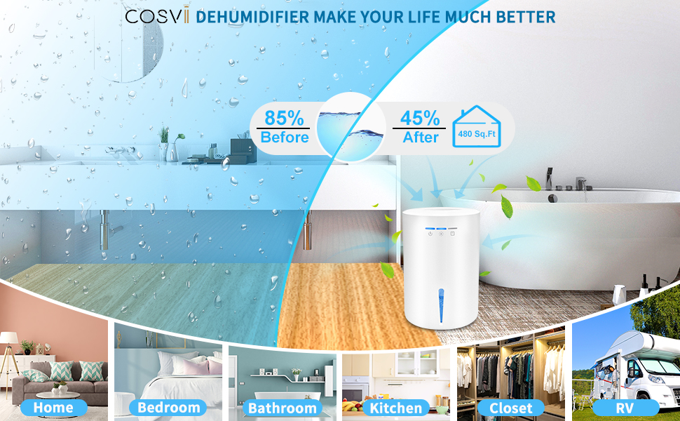 cosvii dehumidifier will make your life become more better