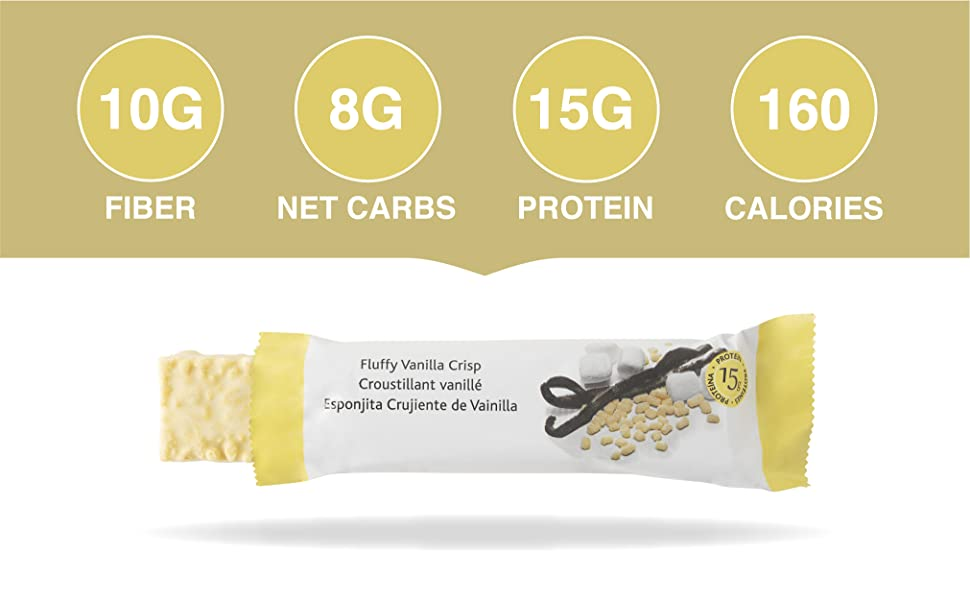 Banner with nutritional information