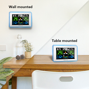 Weather Monitor Home