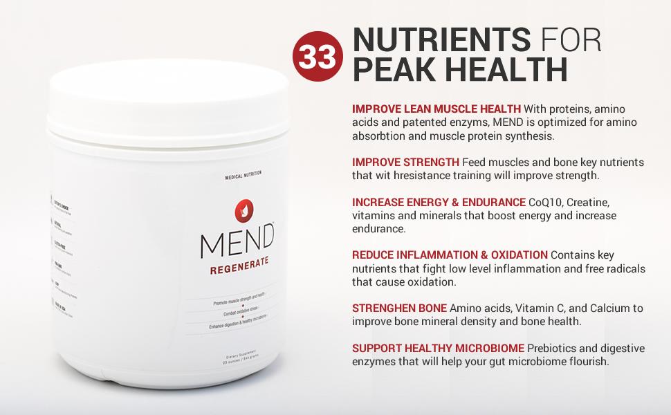 33 Nutrients For Peak Health