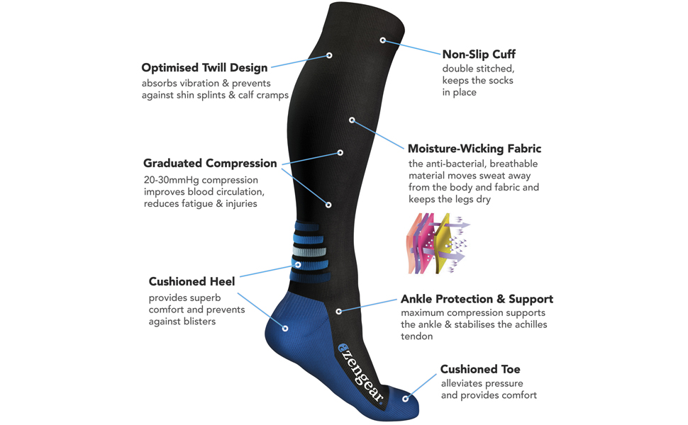 Graduated Compression Socks for Women and Men