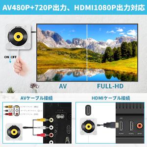 AV出力とHDMI出力対応