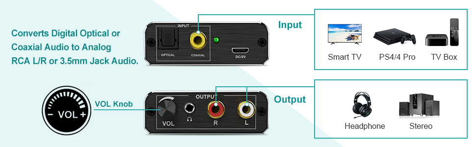 Techole  Volume Adjustable Digital to Analog Audio Converter