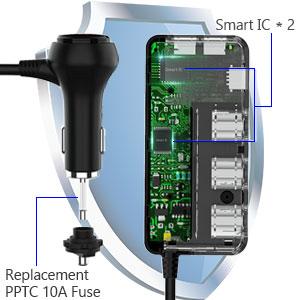 12V/24V 3-Socket DC Car Adapter