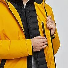 inside pocket zipper