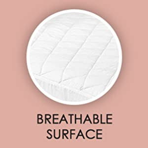 Breathable Surface