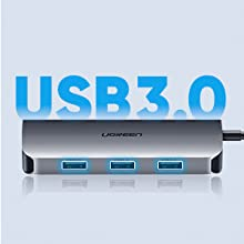 UGREEN Usb C Hub 9-In-1 Usb Type C To 4K Hdmi Multiport Adapter