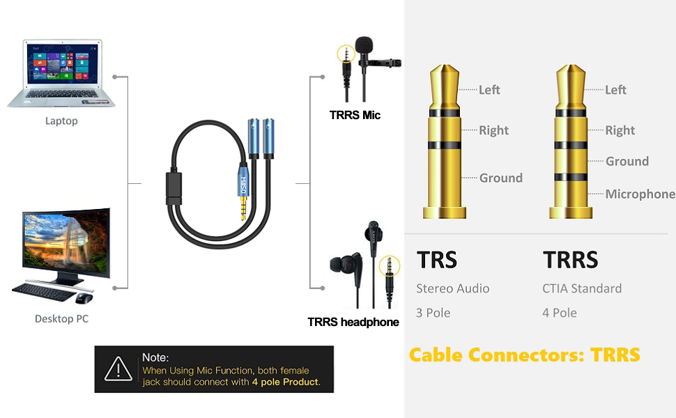 4 pole TRRS headphone splitter