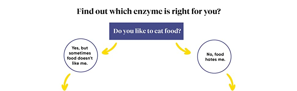 Find out which enzyme is right for you