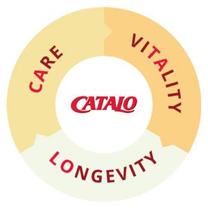 care, vitality, longevity logo