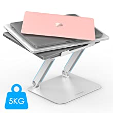 This stand could withstand up to 5kg.