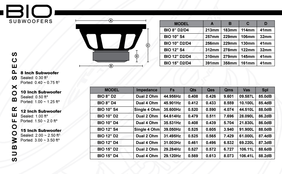 Bio Subwoofer Specification sheet