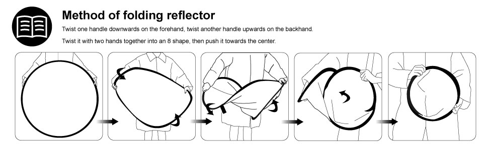 HOW TO FOLD A REFLECTOR