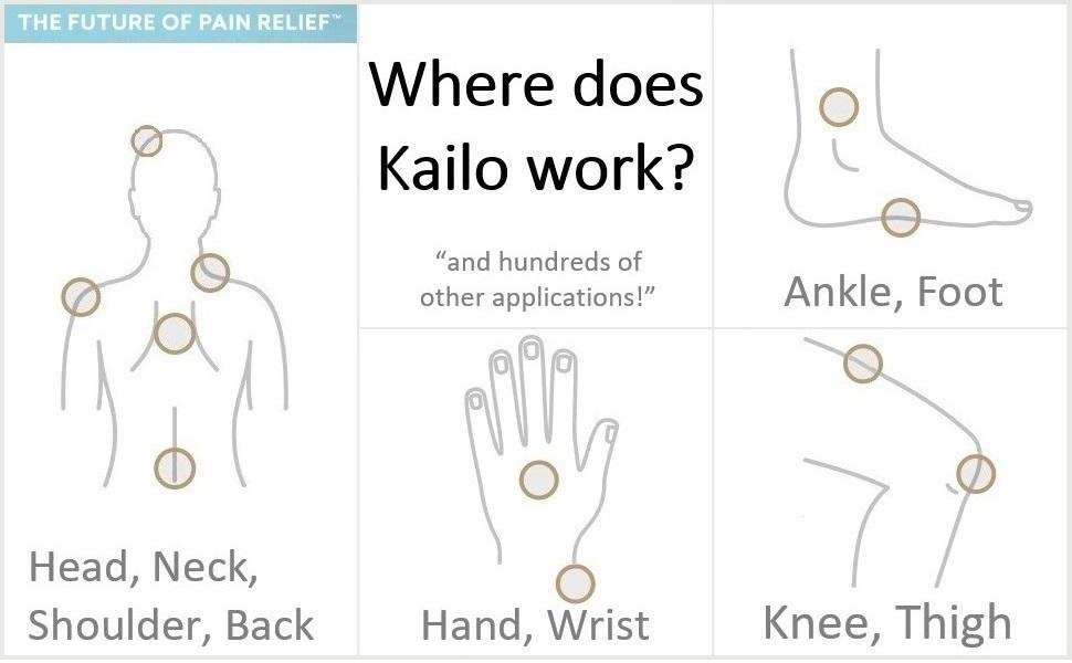 Wehre does Kailo work
