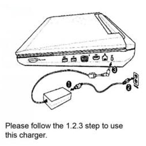 charger using
