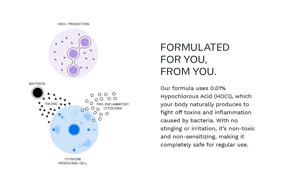 Formulated for you. From you.