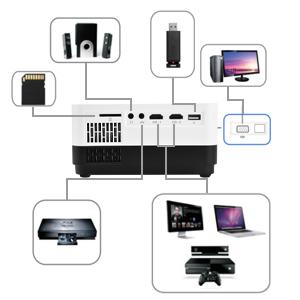 Reichhaltige Multimedia-Schnittstelle