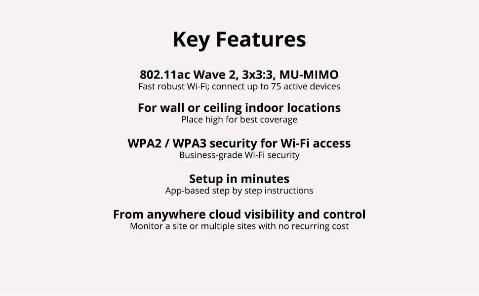 AP11 Key Features