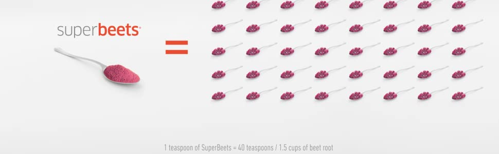 seen on tv super beets beats energy blood pressure