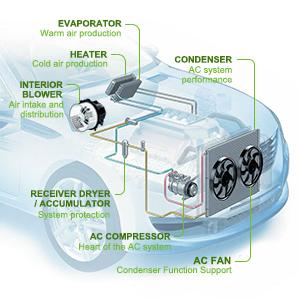 SCITOO Heater Blower Motor ABS Plastic w//Fan Motor fit 2002-2006 Lexus ES330 058449-5206-1800091