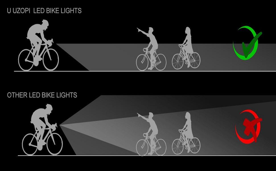 bike headlight with taillight