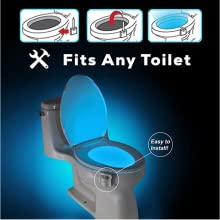 fits-any-toilet-bowl