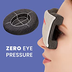 Extra-deep eye cups allow you to blink freely and will not apply pressure to your eyes
