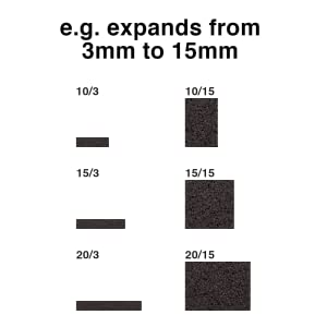 COMPRIBAND 20//4Anthracite 8m Roll Band Width 20mm Expands from 4to 20mm