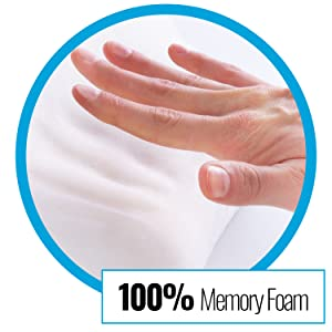 Fabricado con espuma viscoelástica 100% sensible para proporcionar la máxima comodidad durante
