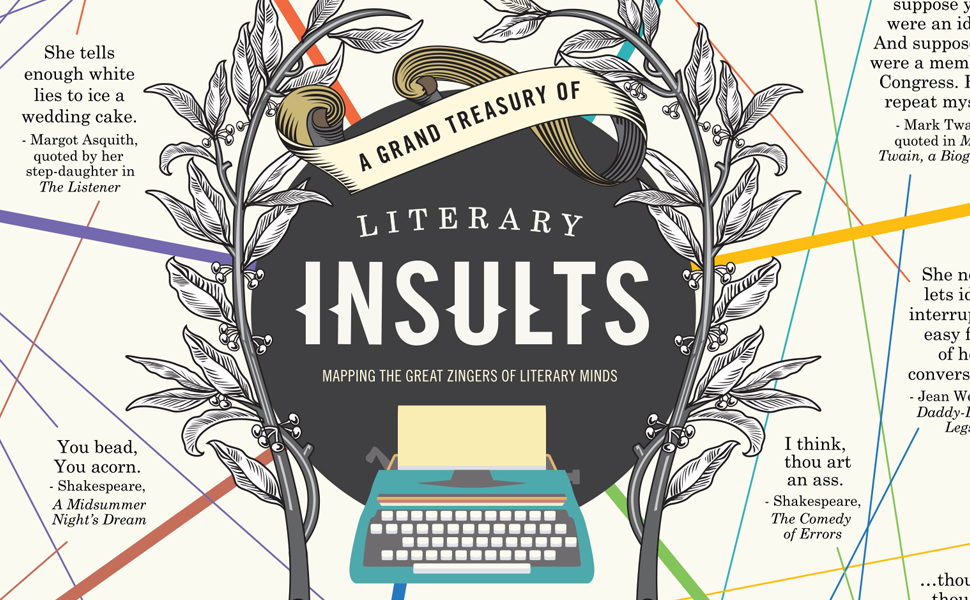 Curious Charts Commission Literary Insults Poster 18x24 Inch