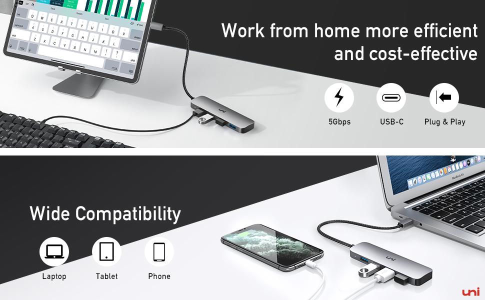 USB C to usb Hub