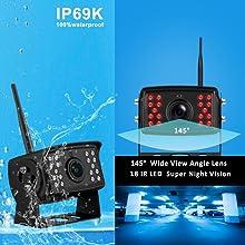 IP69K Waterproof