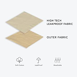Leakproof Layer